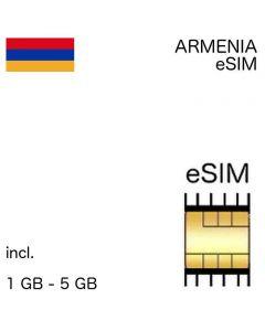 eSIM Armenia