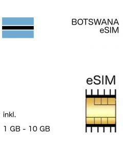 eSIM Botswana