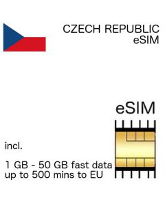 eSIM Czech Republic