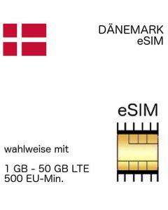 eSIM Dänemark
