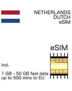 eSIM Dutch Netherlands