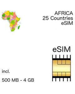 African eSIM Afrika