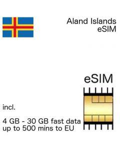 eSIM Aland