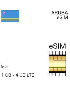 eSIM Aruba