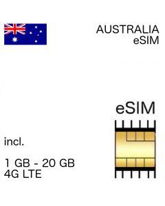 Australia eSIM (embedded SIM)