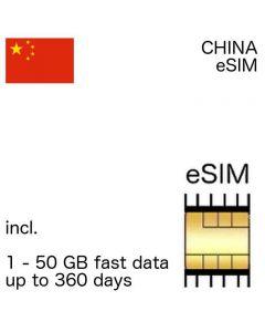 eSIM China