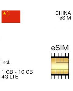 China eSIM (embedded SIM)
