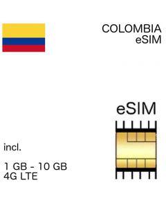 Colombia eSIM