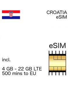 Croatia eSIM (embedded SIM)