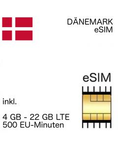 Dänemark eSIM (embedded SIM)