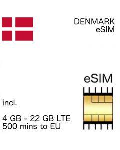Denmark eSIM (embedded SIM)