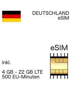 Deutschland eSIM (embedded SIM)