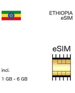 eSIM Ethiopia