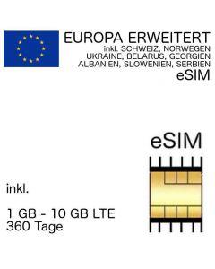 eSIM Europa erweitert