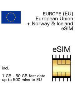 eSIM Europe