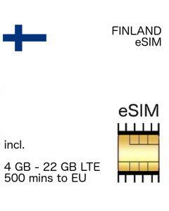 Finland eSIM (embedded SIM)