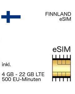 Finnland eSIM (embedded SIM)