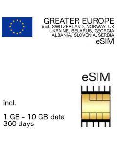 eSIM Europe greater