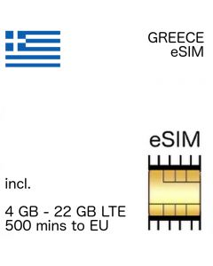 Greece eSIM (embedded SIM)