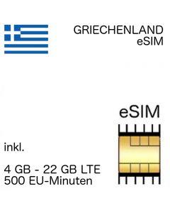 Griechenland eSIM (embedded SIM)