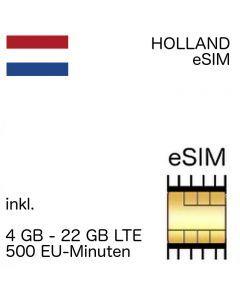 Holland eSIM (embedded SIM)
