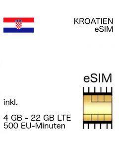Kroatien eSIM (embedded SIM)