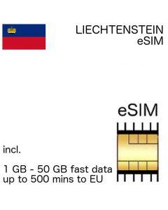 eSIM Liechtenstein