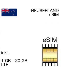 Neuseeland eSIM (embedded SIM)