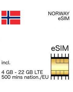 Norway eSIM (embedded SIM)