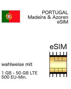 eSIM Portugal