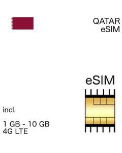 eSIM Qatar