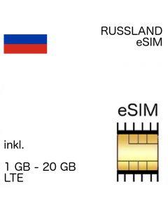 Russland eSIM (embedded SIM)