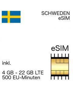 Schweden eSIM