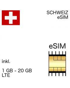 Schweiz eSIM (embedded SIM)