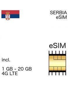 Serbia eSIM (embedded SIM)
