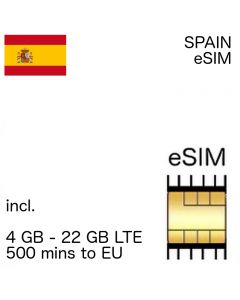Spain eSIM (embedded SIM)