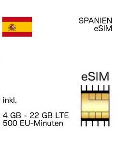 Spanien eSIM (embedded SIM)