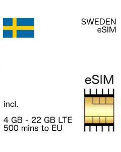 Sweden eSIM (embedded SIM)