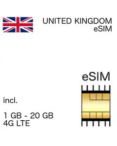 United Kingdom eSIM (UK)