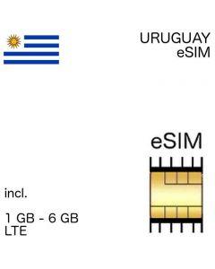 eSIM Uruguay