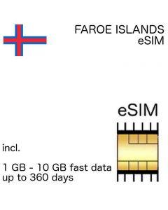 eSIM Faroe Islands