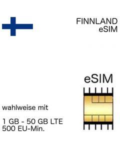 eSIM Finnland