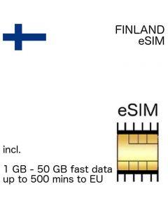 eSIM FInland