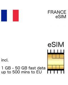 eSIM France