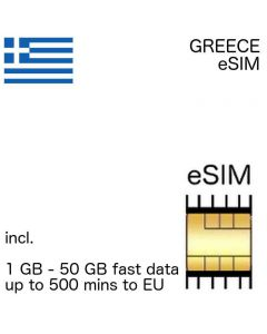 eSIM Greece