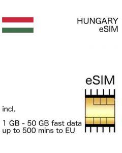 eSIM Hungary