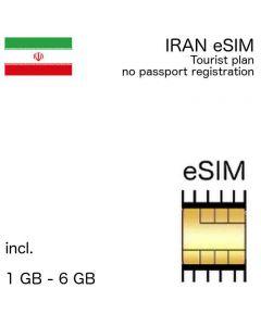 eSIM Iran