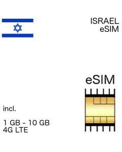 eSIM Israel