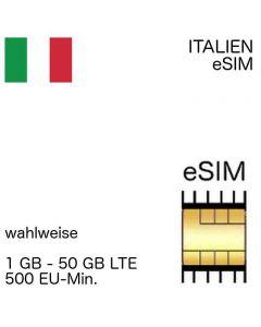 eSIM Italien