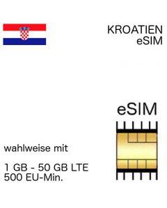 eSIM Kroatien